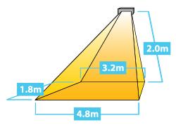 Arena dimenzionisanje plafon